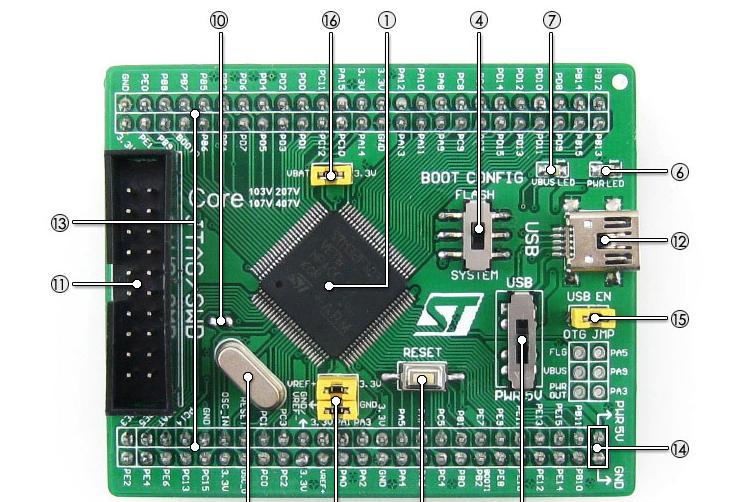 Core103V是一款基于STM32F103VET6为主控芯片的核心板.png