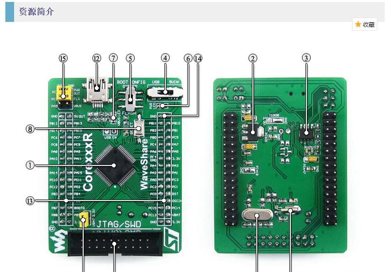 基于STM32F205RBT6主控芯片的core205r开发板/核心板解决方案资源简介.png