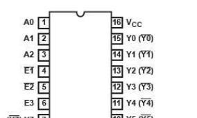 74HC138组成32线译码器的电路图.png