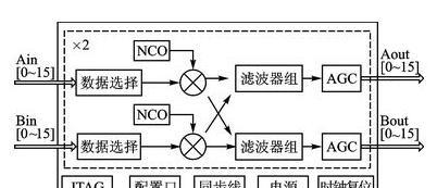 GC5016内部结构图.png