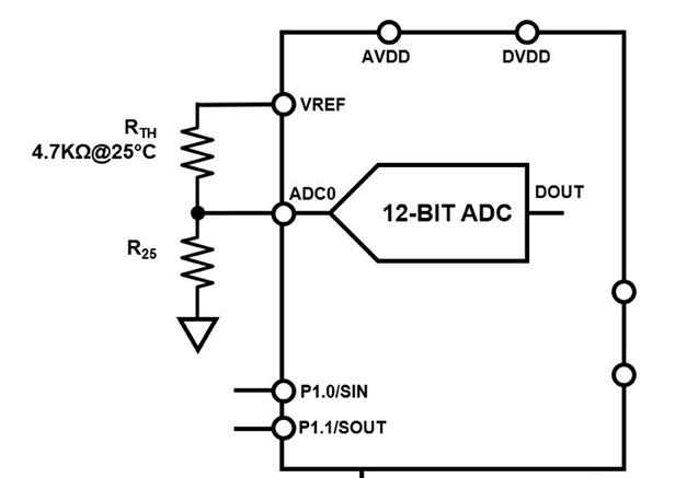 Digram of voltage divider (RTH and R25) configuration on 12-bit ADC.png