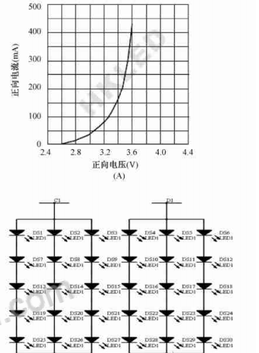 太阳能路灯电路设计与仿真