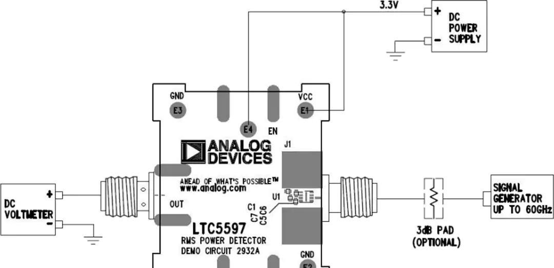 LTC5597的DC2932A演示电路设置