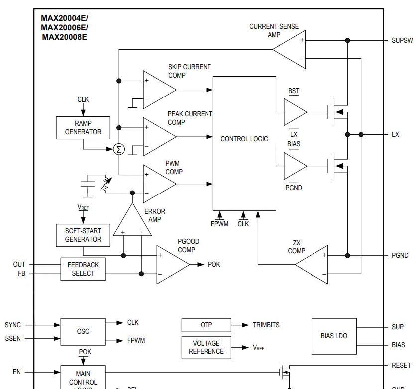 MAX2000xE汽车降压转换器功能结构图