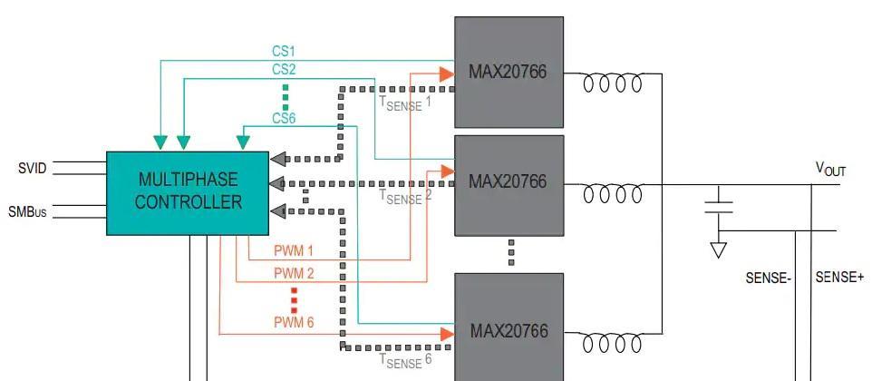 MAX20766智能从属IC典型应用电路图