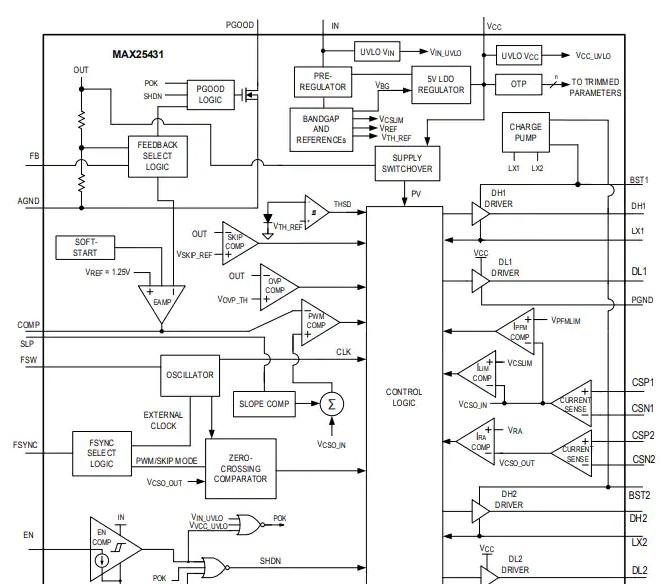 MAX25431功能结构图