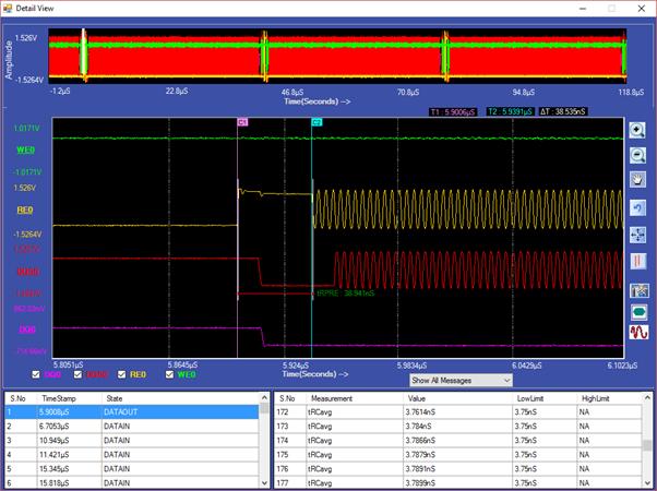 泰克推出ONFI闪存标准测试解决方案